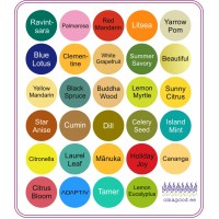 Label sheets for new oils ( sheet of 29 ) - 2020