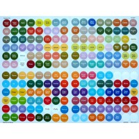 doTERRA All Oils Cap Stickers - ( sheet of 192 )