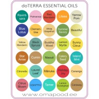Label sheets for new oils ( sheet of 30 ) - 2020